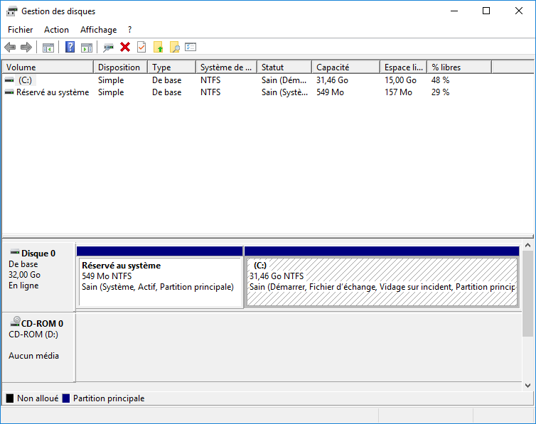 Windows - Gestion des disques
