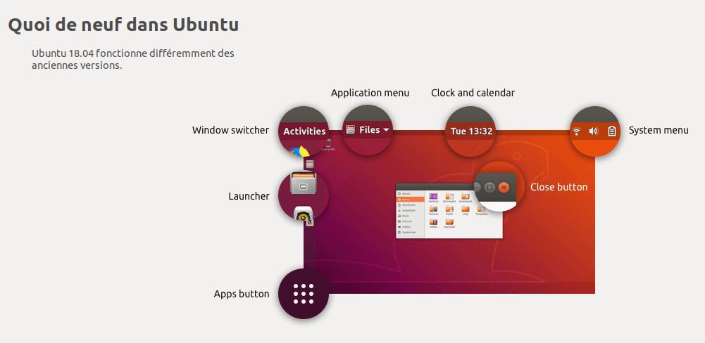 Quoi de neuf dans Ubuntu 18.04