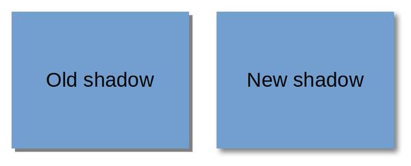 Comparaison Ombres avant et avec LibreOffice 7.1
