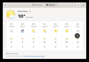 GNOME météo par jour
